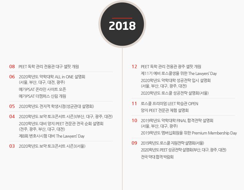 2018년도 연혁