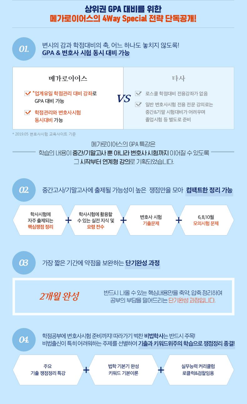 메가로이어스의 4Way Special 전략 단독공개!