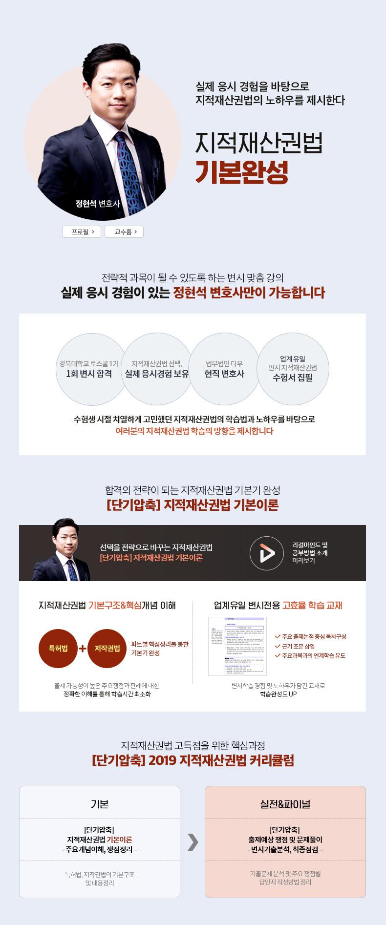 지적재산권법 정현석 변호사