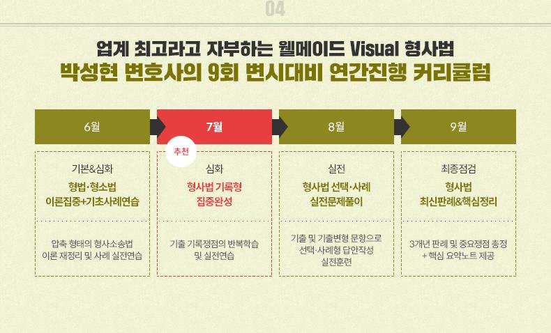 박성현 변호사의 8회 변시대비 연간진행 커리큘럼