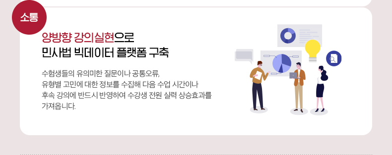 선사기 민사법 완벽정리+실전연습 고효율 강의 프로세스 3