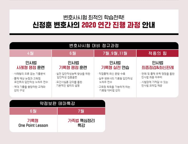 신정훈 변호사의  2020 연간 진행 과정 안내
