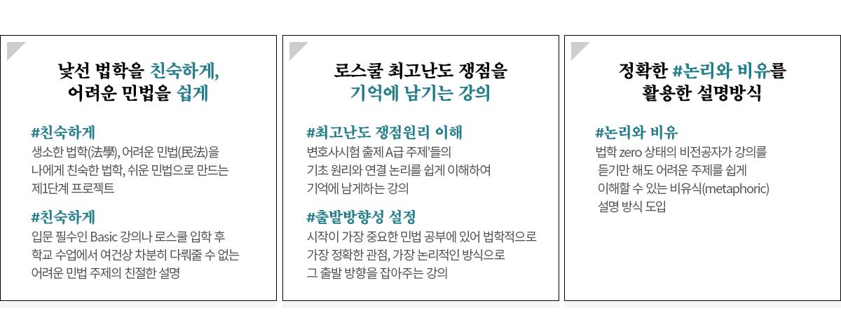 2021 [Intro ①] 민법 선행의 정석Ⅰ(계약법①)