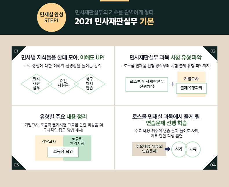 2021 민사재판실무 기본