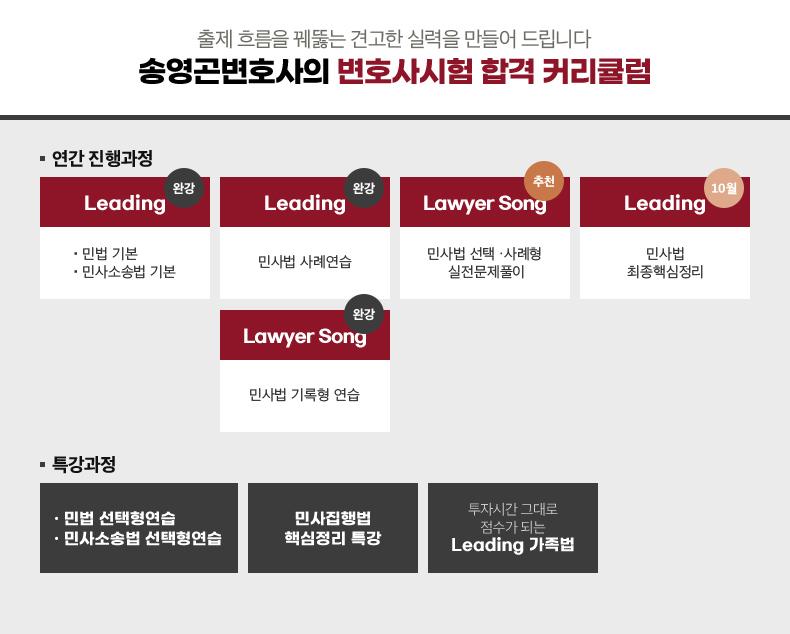 출제 흐름을 꿰뚫는 견고한 실력을 만들어 드립니다 송영곤변호사의 변호사시험 합격 커리큘럼