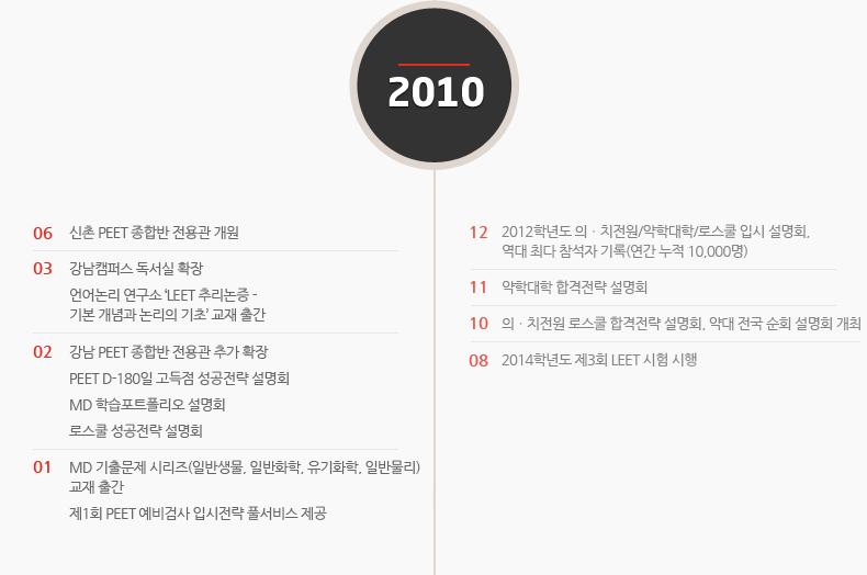 2010년도 연혁