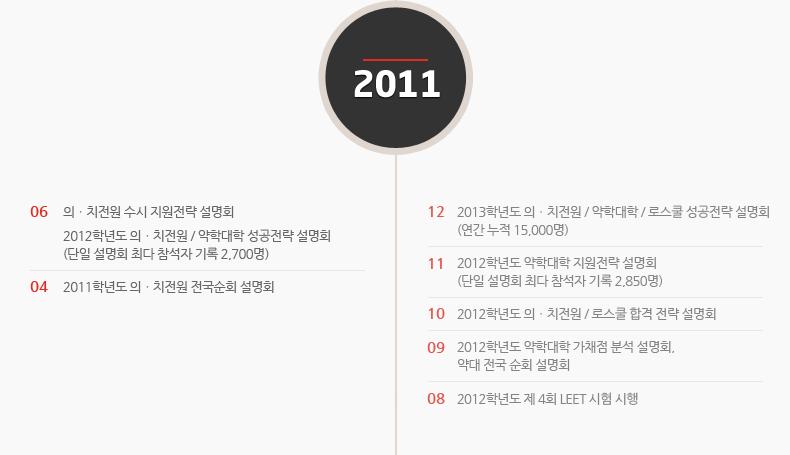 2011년도 연혁