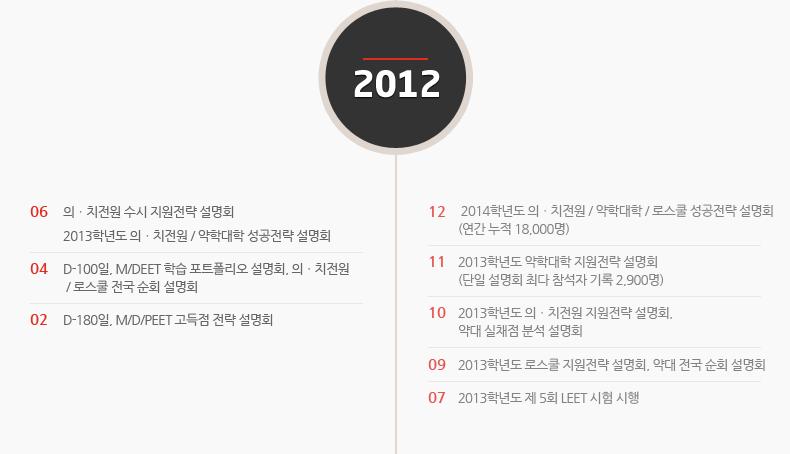 2012년도 연혁