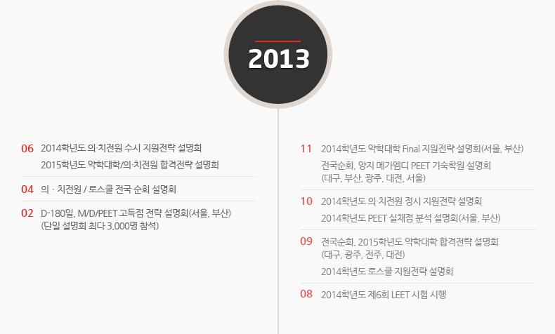 2013년도 연혁