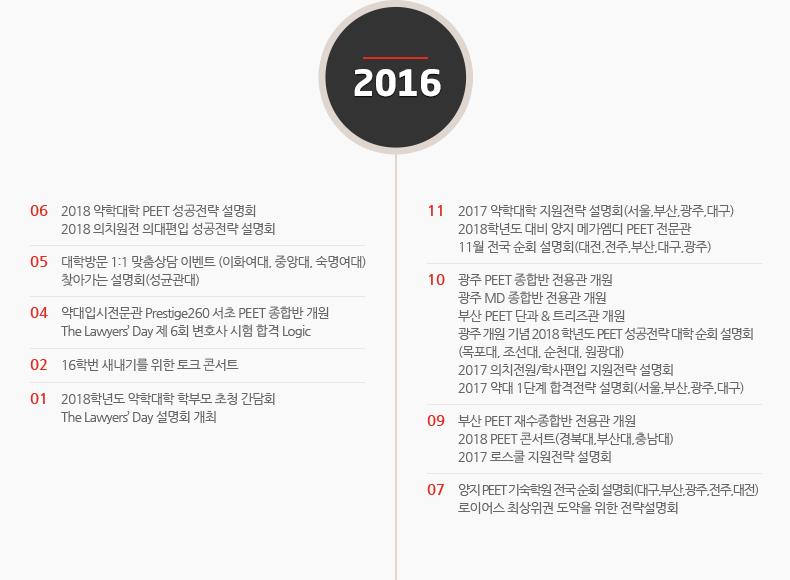 2016년도 연혁