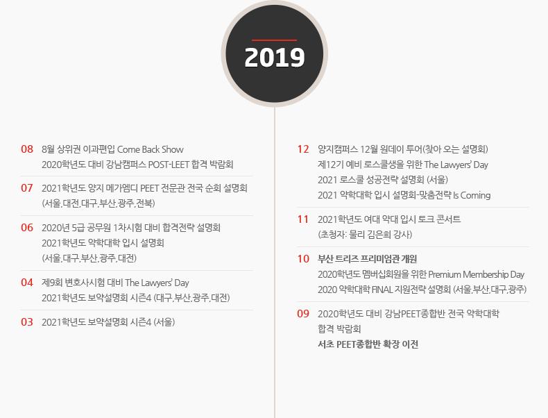 2019년도 연혁